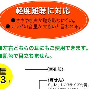 ニコン・エシロール補聴器「イヤファッションNEF-05」