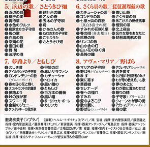懐かしの日々 鮫島有美子抒情歌集≪CD8枚組≫