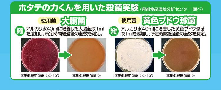 大腸菌や黄色ブドウ球菌の殺菌にも効果あり!